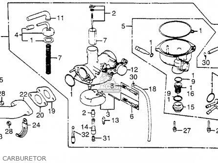 Honda Atc125m 1985 Usa parts list partsmanual partsfiche