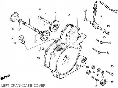 Honda ATC125M 1986 (G) USA parts lists and schematics