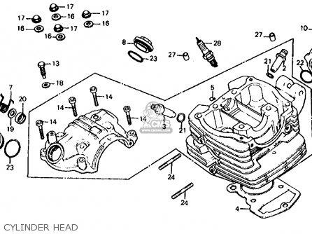 Honda Atc185s 1983 (d) Usa parts list partsmanual partsfiche
