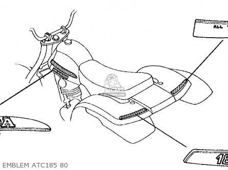 Honda ATC200 1980 (A) USA parts lists and schematics