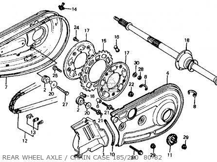 Honda ATC200 1981 (B) USA parts lists and schematics