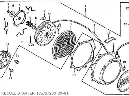 Httpsewiringdiagram Herokuapp Compostnec Versa Lx Manual 2019