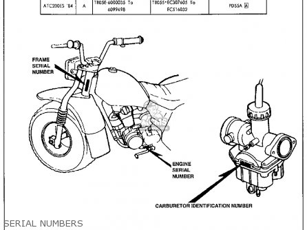 Honda ATC200ES BIG RED 1984 (E) USA parts lists and schematics