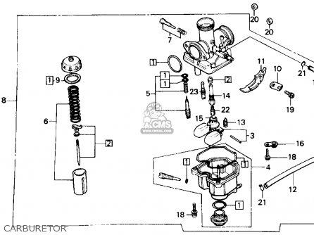 Honda Atc200x 1987 Usa parts list partsmanual partsfiche