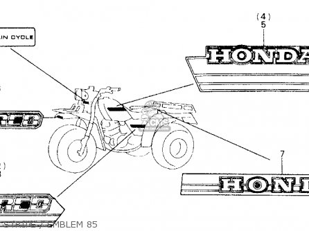 Honda Atc250es 1985 Big Red Usa parts list partsmanual