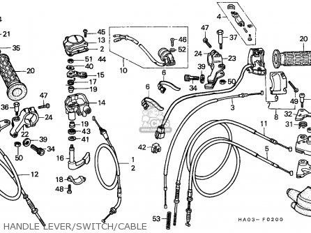 1984 Honda Big Red 200 Wiring Diagram, 1984, Get Free