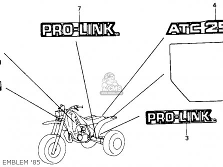 Honda ATC250R 1985 (F) USA parts lists and schematics