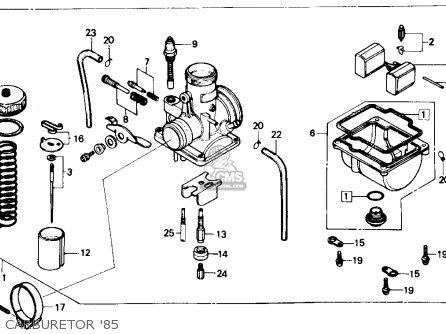 Honda Atc250r 1985 Usa parts list partsmanual partsfiche