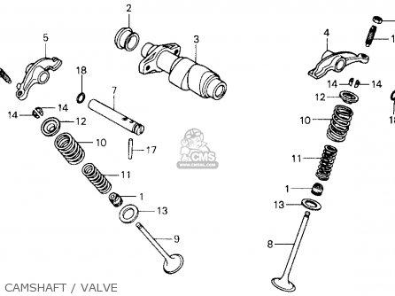 Honda Atc250sx 1985 (f) Usa parts list partsmanual partsfiche