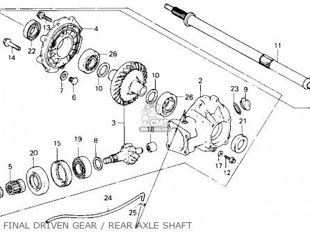Honda Atc250sx 1986 Usa parts list partsmanual partsfiche