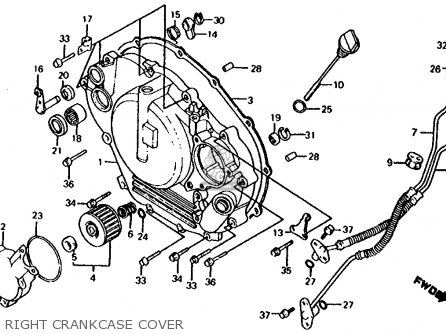 Honda ATC350X 1985 (F) USA parts lists and schematics
