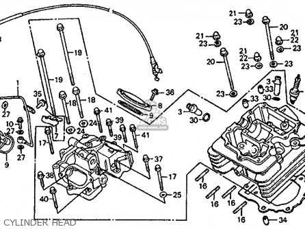 Honda ATC350X 1986 (G) USA parts lists and schematics