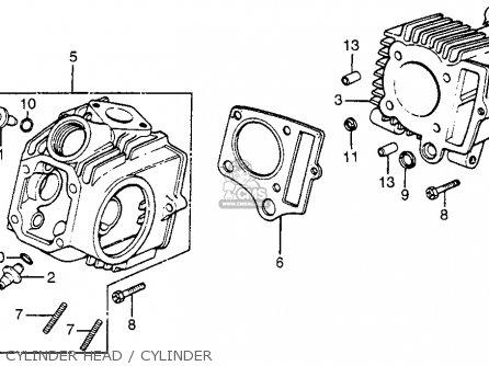 Honda ATC70 1978 USA parts lists and schematics