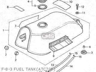 Honda ATC70 1985 (F) CANADA parts lists and schematics