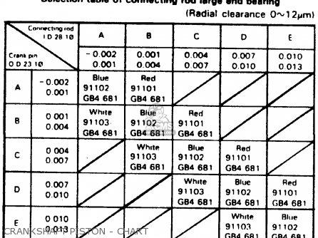 Honda C70 Passport 1980 (a) Usa parts list partsmanual