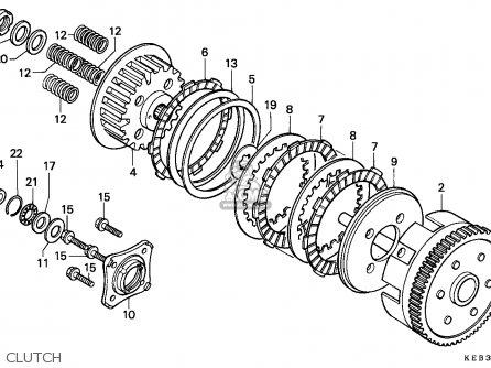 Honda CA125 REBEL 1995 (S) GERMANY / KPH parts lists and