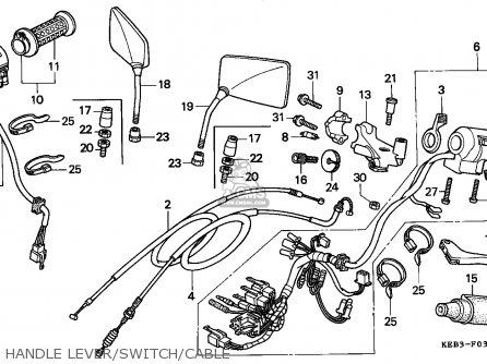 Honda Ca125 Rebel 1995 (s) Germany / Kph parts list