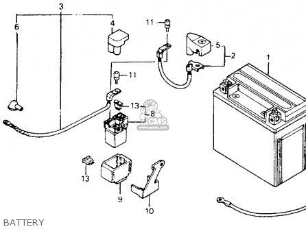 Honda CB1000 1995 (S) USA CALIFORNIA parts lists and