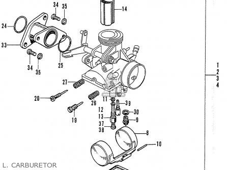 Rear Engine Jet Front Engine Jet Wiring Diagram ~ Odicis