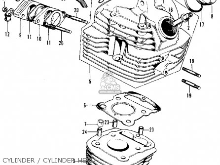 Honda CB125S 1972 USA parts lists and schematics