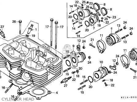 Honda CB125TD SUPERDREAM 1982 (C) BELGIUM parts lists and