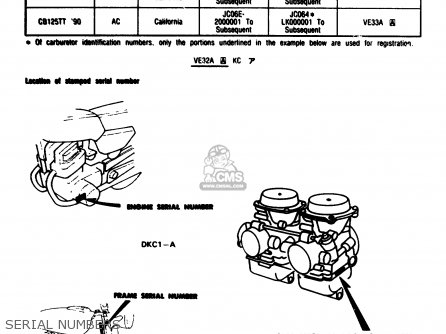 Honda Cb125tt 1990 (l) Usa parts list partsmanual partsfiche