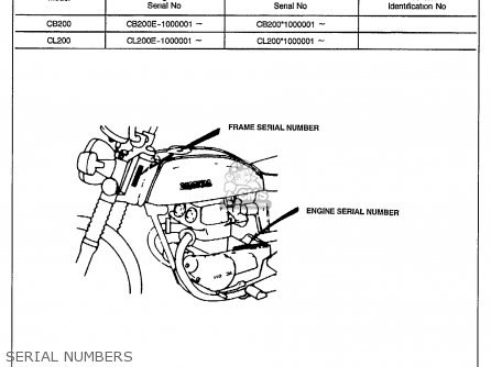 Honda CB200B 1974 USA parts lists and schematics
