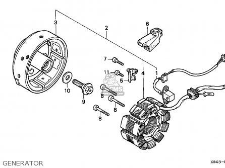 Honda CB250 1996 (T) ENGLAND / MPH parts lists and schematics