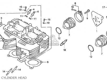 Honda CB250N 1981 (B) GERMANY / TYPE 2 13 PS parts lists