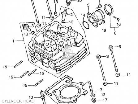 Honda Cb250rs 1980 (a) England parts list partsmanual