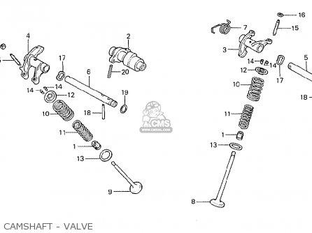 Honda Cb250rs 1982 (c) European Direct Sale parts list