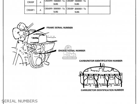Honda Cb350f Four 1972 Usa parts list partsmanual partsfiche