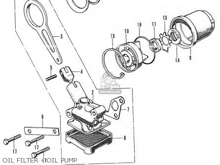 Honda CB350K4 EUROPEAN DIRECT SALES parts lists and schematics