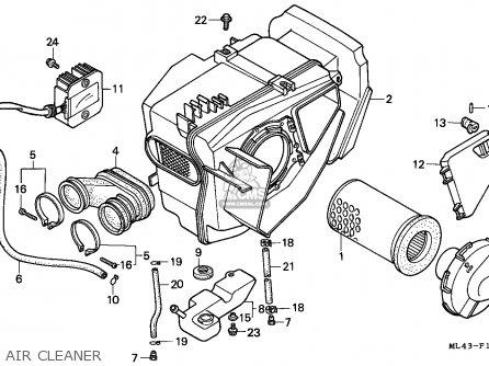 Honda CB350S 1986 (G) ENGLAND parts lists and schematics