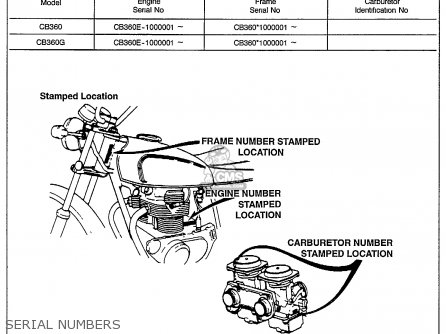 Honda CB360G 1974 USA parts lists and schematics