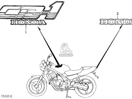 Honda 450 Nighthawk Wiring Diagram Honda Nighthawk Air
