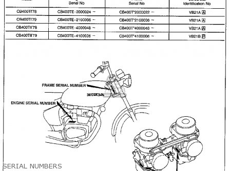 Honda CB400TII HAWKII 1978 USA parts lists and schematics