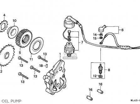 Honda CB450S 1986 (G) EUROPEAN DIRECT SALES parts lists