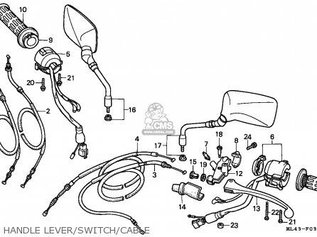 Honda CB450S 1988 (J) CANADA parts lists and schematics