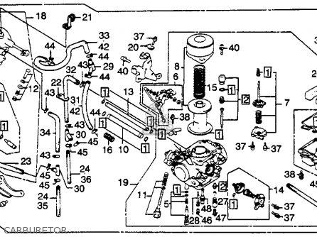 Honda Cb450sc Nighthawk 450 1985 Usa parts list