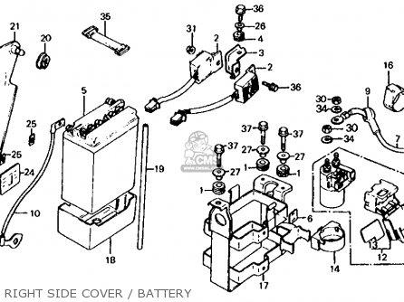Honda CB650 1980 (A) USA parts lists and schematics