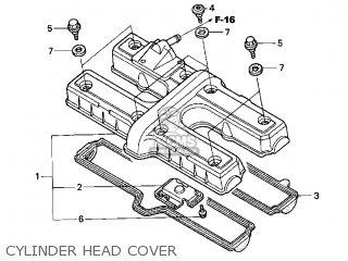 Honda Cb 750 Dohc 1995 Wiring Diagram Honda CB 650 Wiring