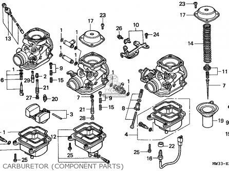 Honda Cb750 Nighthawk 1991 Canada / Mkh parts list