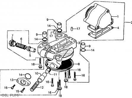 Honda CB750F 750 SUPER SPORT 1976 USA parts lists and