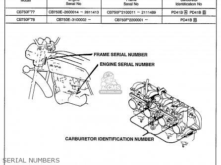 Honda Cb750f2 750 Super Sport 1977 Usa parts list