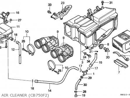 Honda CB750F2 SEVEN FIFTY 1992 (N) GERMANY / KPH parts