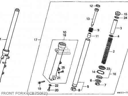 Honda CB750F2 SEVEN FIFTY 1992 (N) SPAIN / KPH parts lists