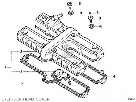 Honda CB750F2 SEVEN FIFTY 1996 (T) GERMANY / KPH 34P parts