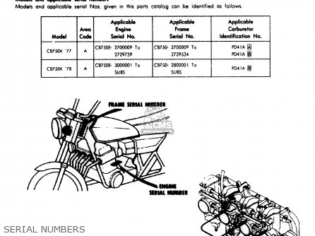 Honda CB750K7 FOUR 1977 USA parts lists and schematics