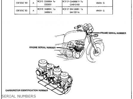 Honda Cb750sc Nighthawk 750 1983 Usa parts list
